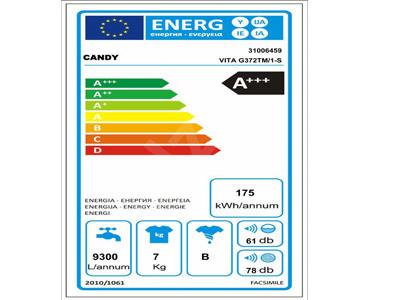 Candy VITA G372TM 1-S πλυντήριο ρούχων άνω φόρτωσης 7kg  8b787453307